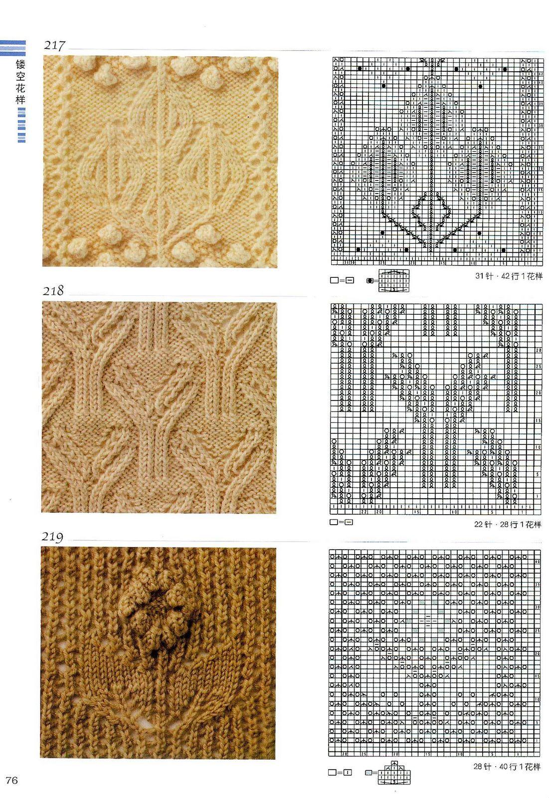 Русское вязание на спицах