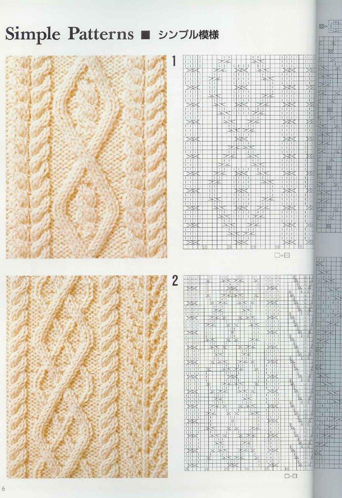 Вязание спицами узоры жгут косичка